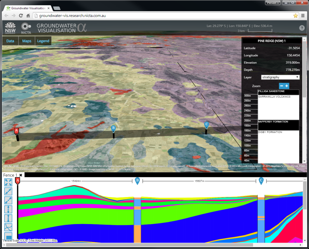 Groundwater Modelling - Data61 projects & tools