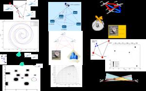 DICE Project diagram