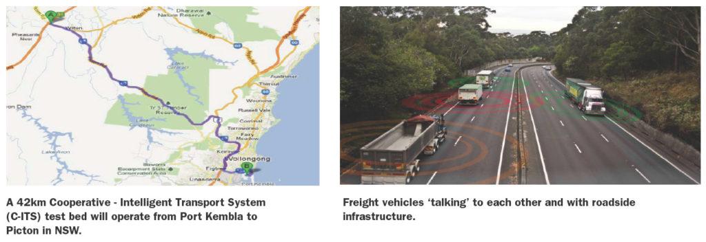 Intelligent Transport Logistics Diagram