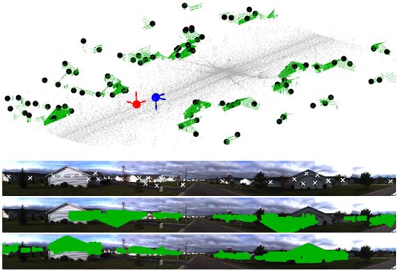Estimating the pose of a calibrated camera from a single image within a large-scale, unorganised 3D point-set captured by vehicle-mounted laser scanner
