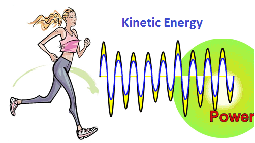 harke human activity recognition using kinetic energy harvesting
