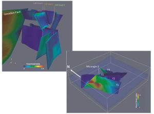 3D shear strain distribution showing the shielding effect of the Geraldton Fault on the Cliff Head oil field bounding faults. Lower right: 3D shear strain distribution showing deformation/reactivation loci on the dry Morangie structure bounding faults.