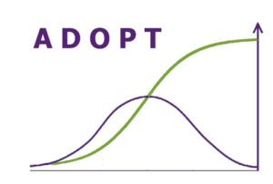 ADOPT - a bell curve and another curve on a graph