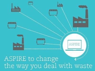 ASPIRE Diagram