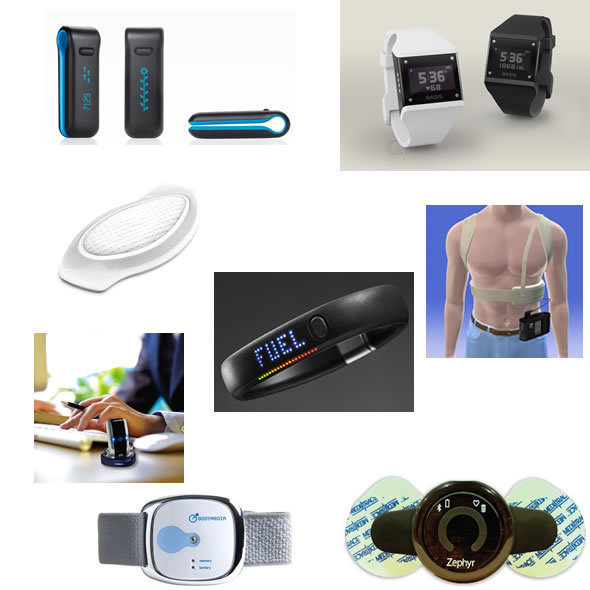 Wearable Heath Computing Data61 Projects Amp Tools